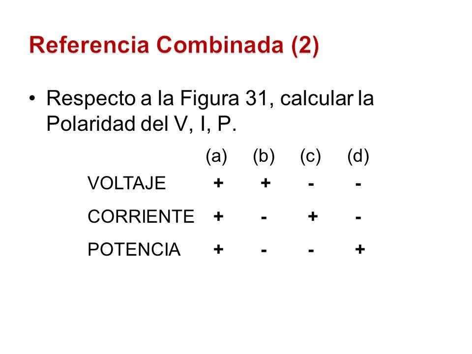 Respecto a la Figura 31, calcular la Polaridad del V, I, P. VOLTAJE CORRIENTE POTENCIA ++--+-+-+--+++--+-+-+--+ (a)(b)(c)(d)