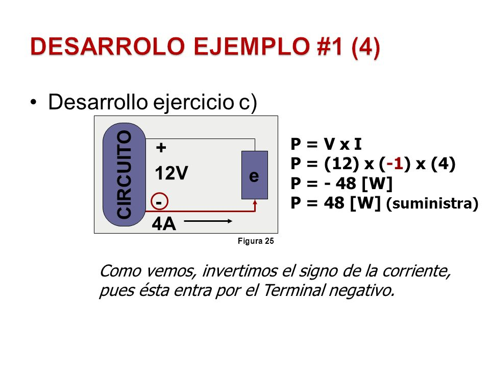 Desarrollo ejercicio d) + - 4V 2A e CIRCUITO P = V x I P = (4) x (+1) x (2) P = 8 [W] P = 8 [W] (consume) Como vemos, la corriente va con el signo que trae consigo, pues ésta entra por el Terminal positivo y no afecta en nada.