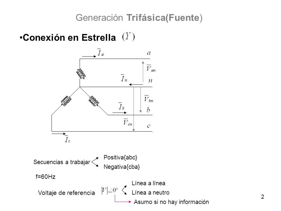 2 Generación Trifásica(Fuente) Conexión en Estrella Secuencias a trabajar Positiva{abc} Negativa{cba} f=60Hz Voltaje de referencia Línea a línea Línea