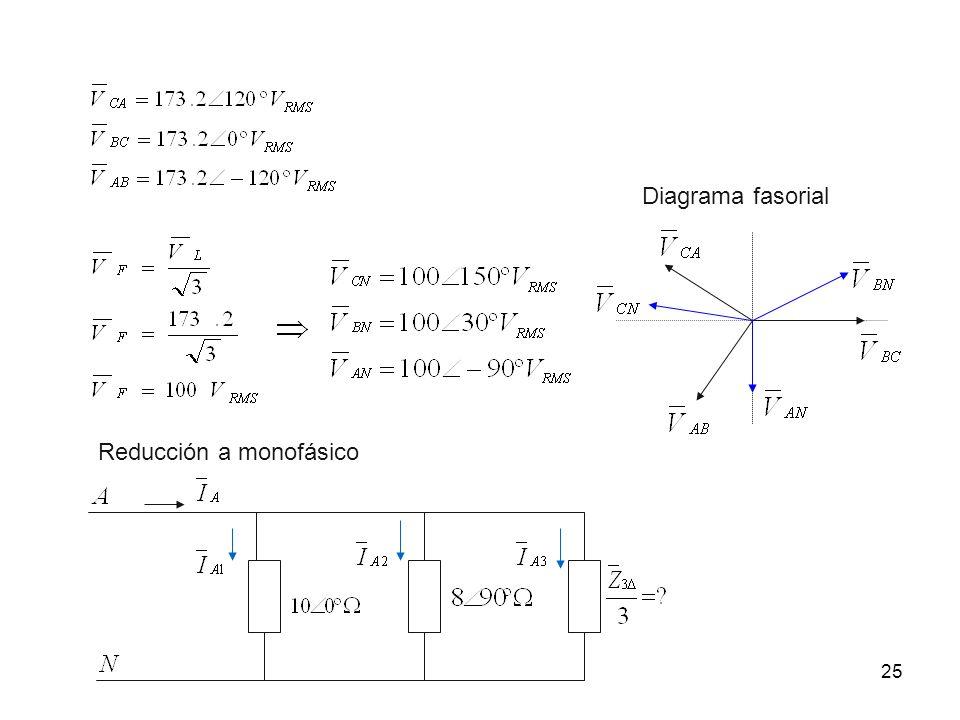 25 Diagrama fasorial Reducción a monofásico