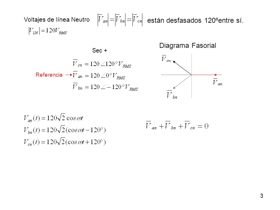 3 Referencia Voltajes de línea Neutro Diagrama Fasorial Sec + están desfasados 120ºentre sí.