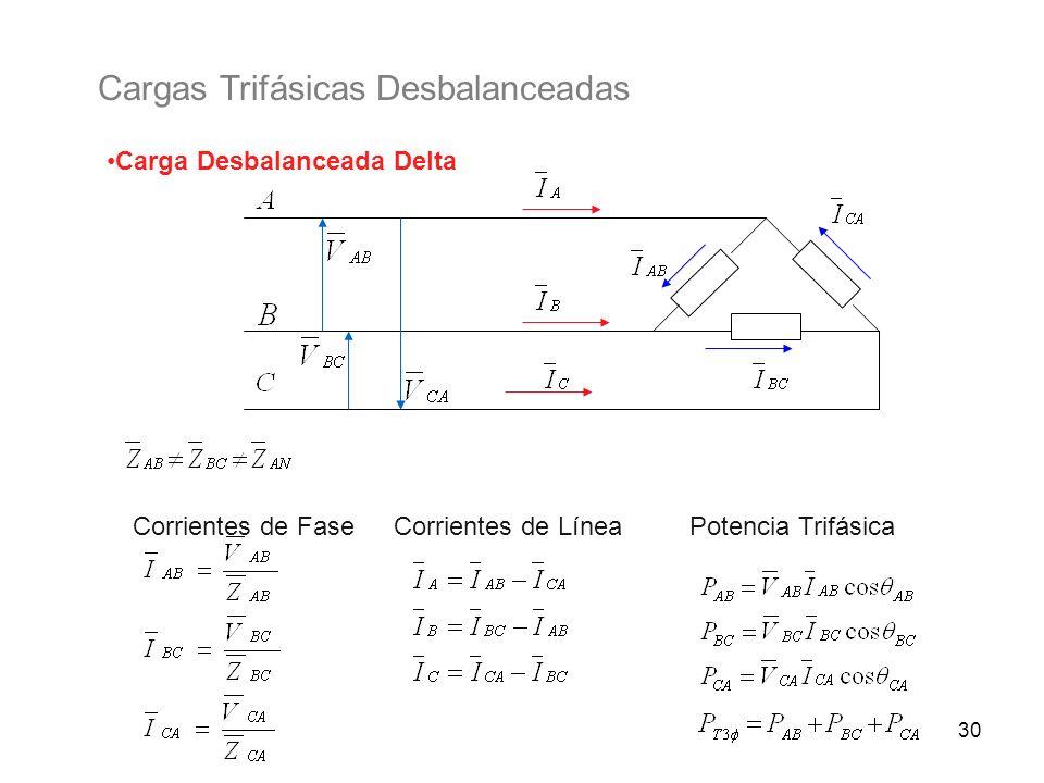 30 Cargas Trifásicas Desbalanceadas Carga Desbalanceada Delta Corrientes de LíneaCorrientes de FasePotencia Trifásica