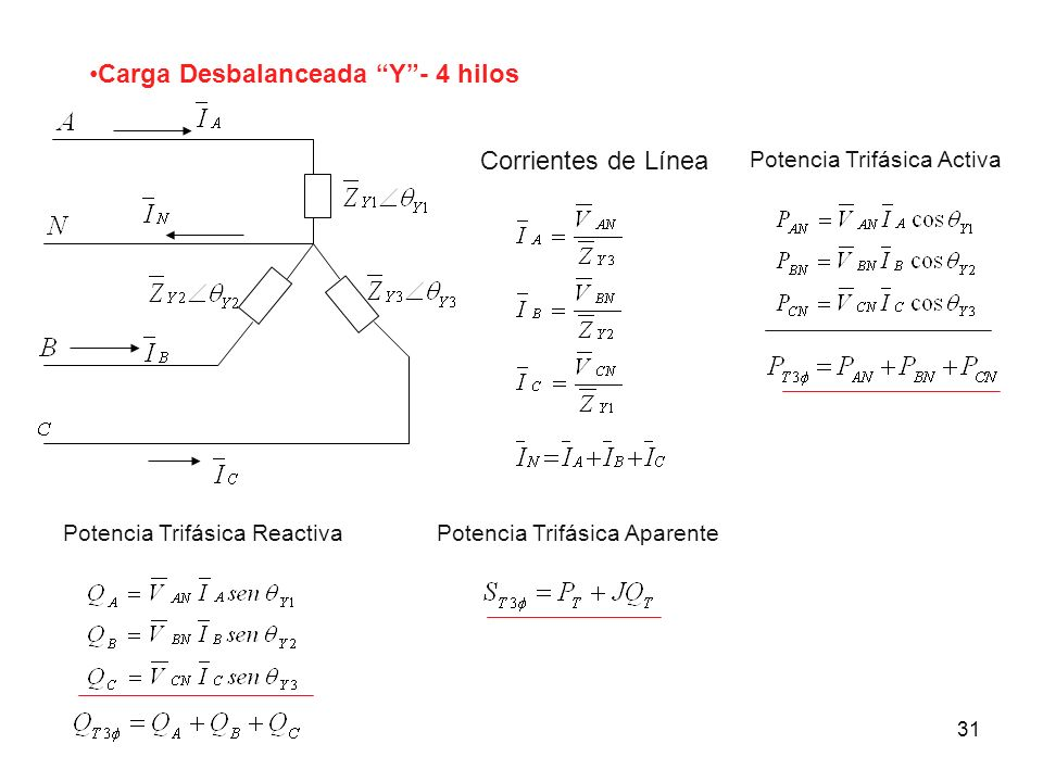 31 Carga Desbalanceada Y- 4 hilos Corrientes de Línea Potencia Trifásica Activa Potencia Trifásica ReactivaPotencia Trifásica Aparente