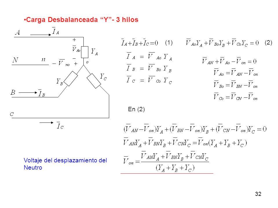 32 Carga Desbalanceada Y- 3 hilos (1)(2) En (2) Voltaje del desplazamiento del Neutro