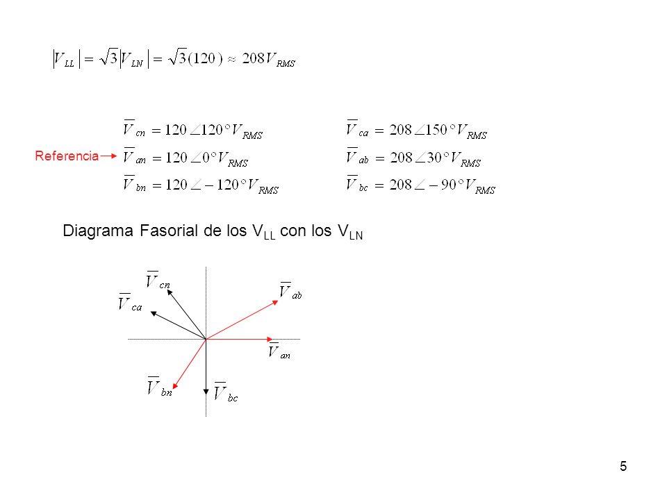 5 Referencia Diagrama Fasorial de los V LL con los V LN