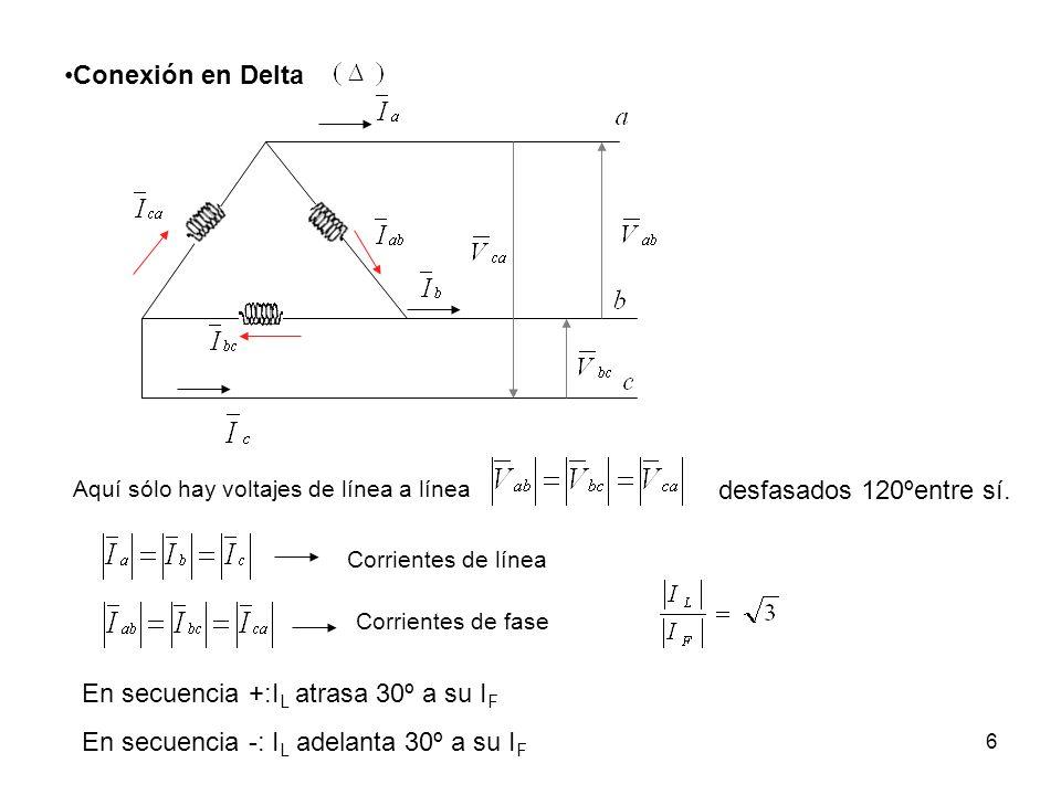 6 Conexión en Delta Aquí sólo hay voltajes de línea a línea desfasados 120ºentre sí. Corrientes de línea Corrientes de fase En secuencia +:I L atrasa