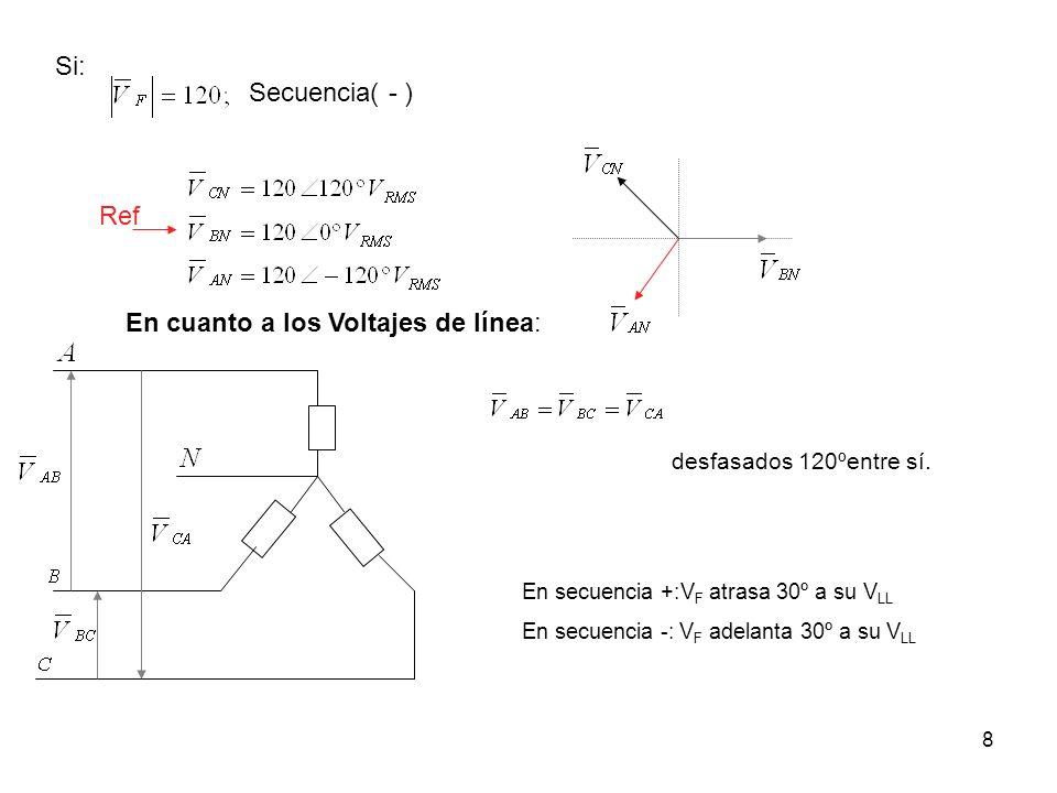 8 Si: Secuencia( - ) Ref En secuencia +:V F atrasa 30º a su V LL En secuencia -: V F adelanta 30º a su V LL desfasados 120ºentre sí. En cuanto a los V