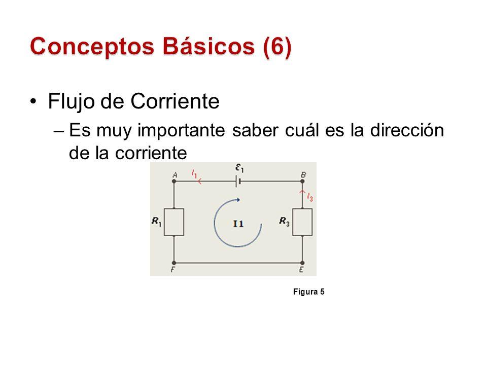 Flujo de Corriente –Es muy importante saber cuál es la dirección de la corriente Figura 5
