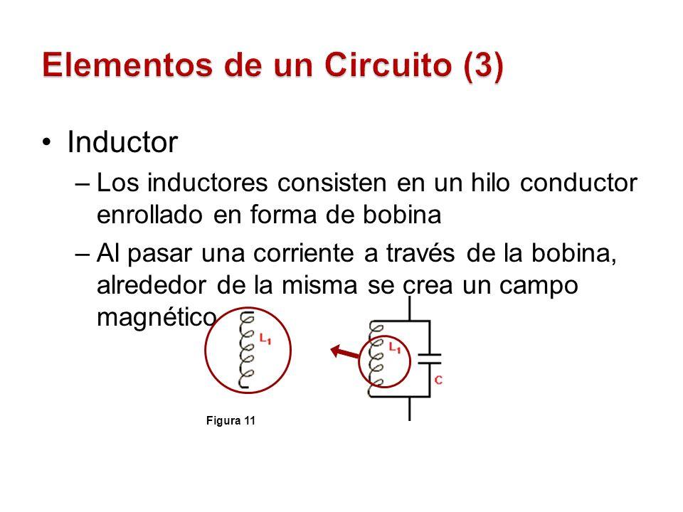 Inductor –Los inductores consisten en un hilo conductor enrollado en forma de bobina –Al pasar una corriente a través de la bobina, alrededor de la mi