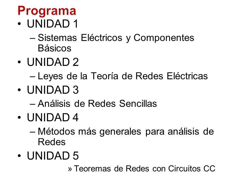 UNIDAD 1 –Sistemas Eléctricos y Componentes Básicos UNIDAD 2 –Leyes de la Teoría de Redes Eléctricas UNIDAD 3 –Análisis de Redes Sencillas UNIDAD 4 –M