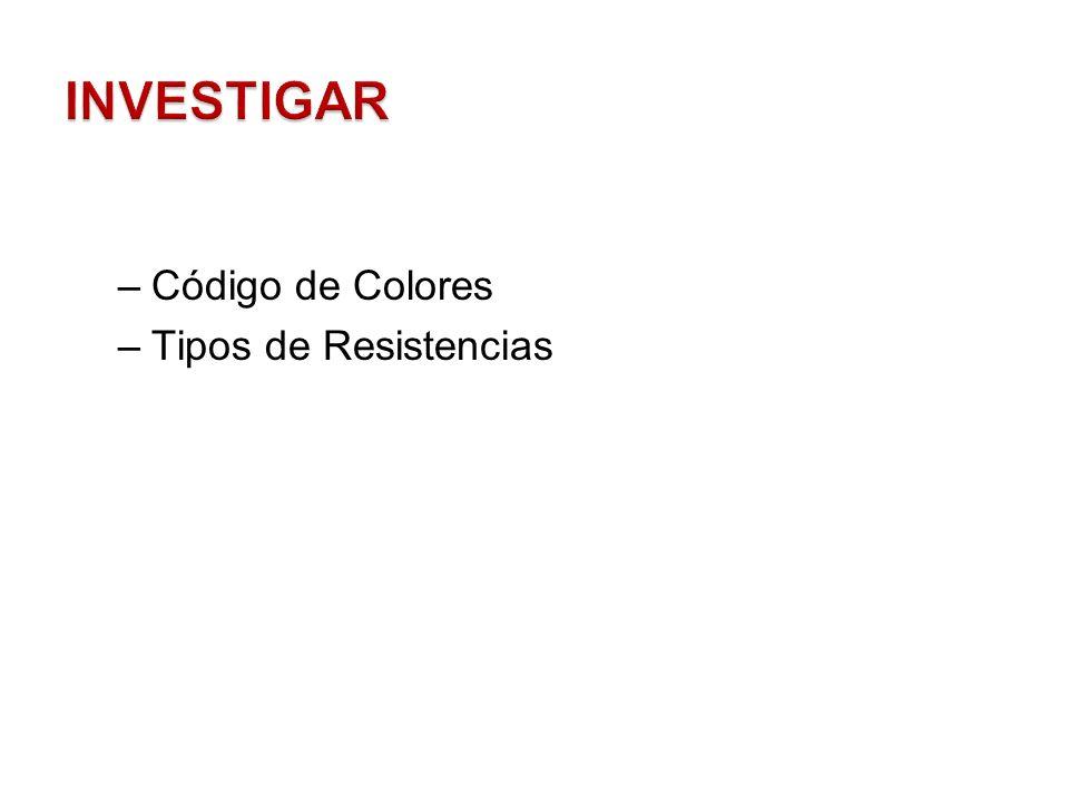 –Código de Colores –Tipos de Resistencias