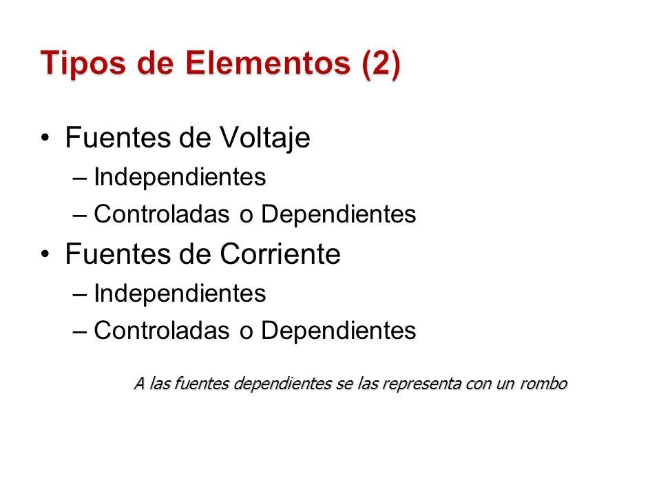 Fuentes de Voltaje –Independientes –Controladas o Dependientes Fuentes de Corriente –Independientes –Controladas o Dependientes A las fuentes dependie