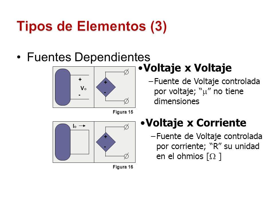 Fuentes Dependientes + - VoVo +-+- Voltaje x Voltaje –Fuente de Voltaje controlada por voltaje; no tiene dimensiones Voltaje x Corriente –Fuente de Vo