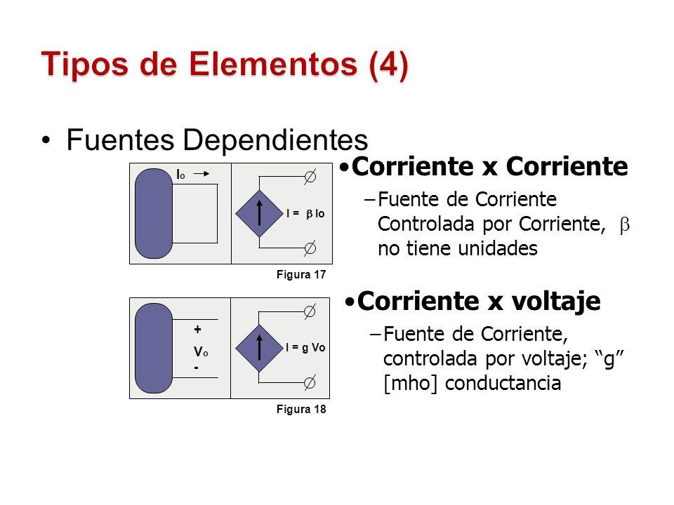 Fuentes Dependientes Corriente x Corriente –Fuente de Corriente Controlada por Corriente, no tiene unidades Corriente x voltaje –Fuente de Corriente,