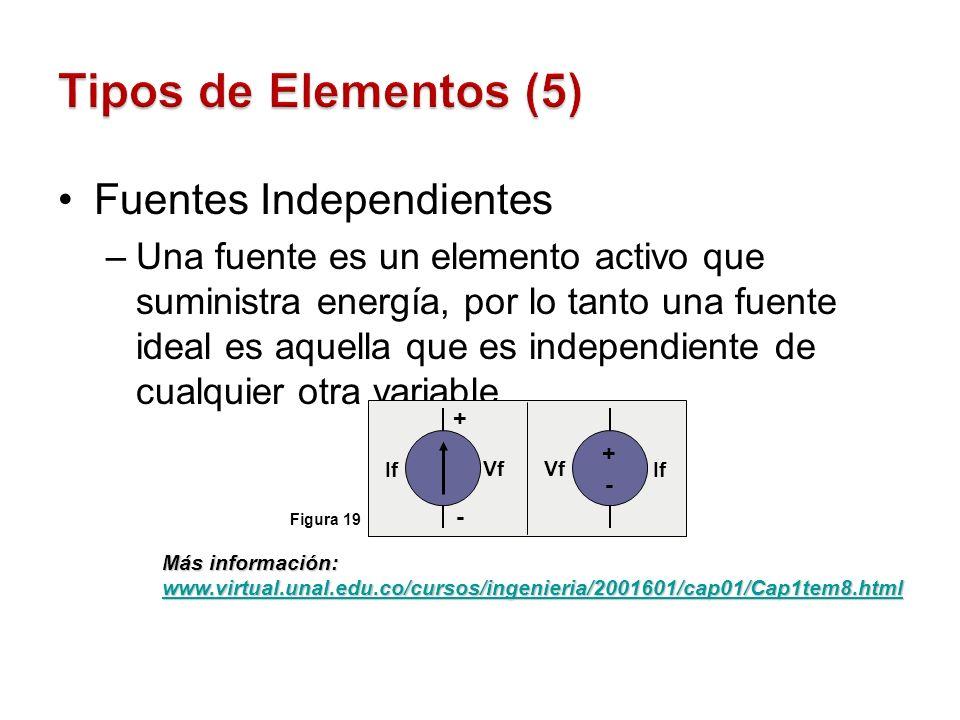 Fuentes Independientes –Una fuente es un elemento activo que suministra energía, por lo tanto una fuente ideal es aquella que es independiente de cual