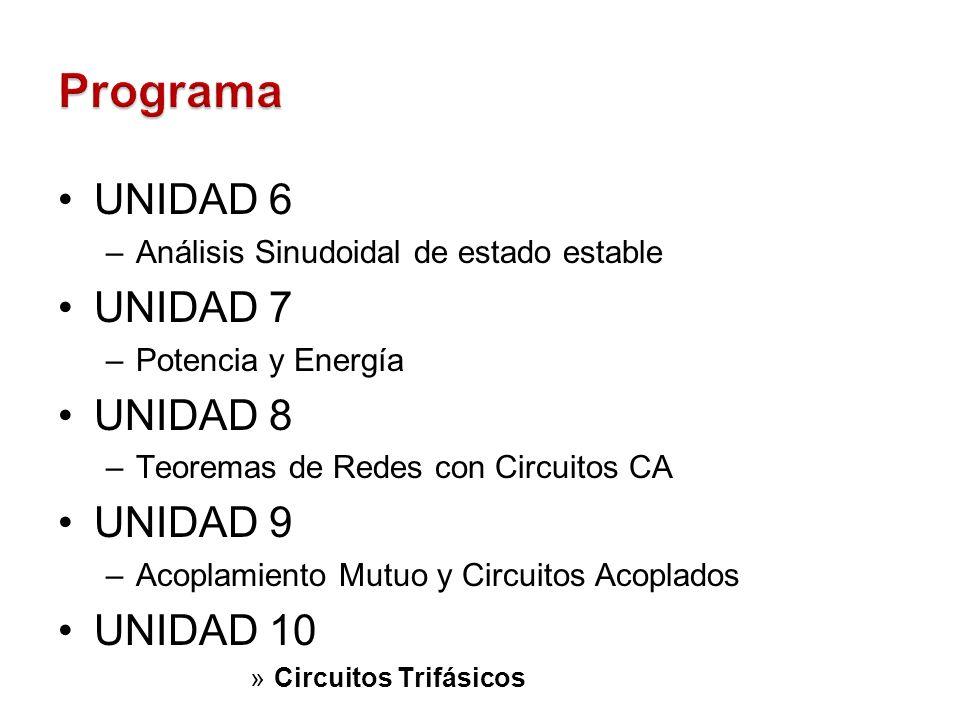 UNIDAD 6 –Análisis Sinudoidal de estado estable UNIDAD 7 –Potencia y Energía UNIDAD 8 –Teoremas de Redes con Circuitos CA UNIDAD 9 –Acoplamiento Mutuo