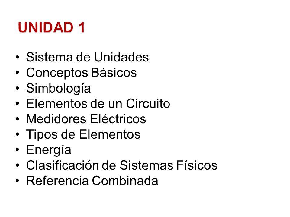 Sistema de Unidades Conceptos Básicos Simbología Elementos de un Circuito Medidores Eléctricos Tipos de Elementos Energía Clasificación de Sistemas Fí