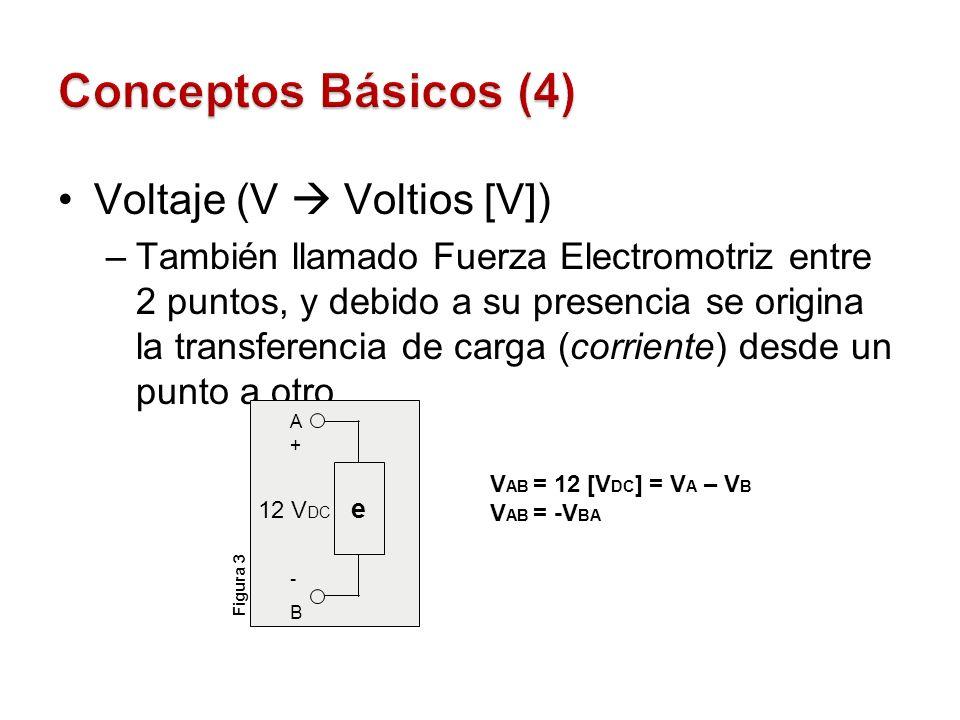 Voltaje (V Voltios [V]) –También llamado Fuerza Electromotriz entre 2 puntos, y debido a su presencia se origina la transferencia de carga (corriente)