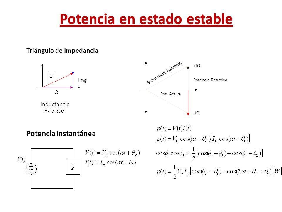 Potencia en estado estable Triángulo de Impedancia Img Inductancia Pot. Activa +JQ -JQ Potencia Reactiva S=Potencia Aparente Potencia Instantánea