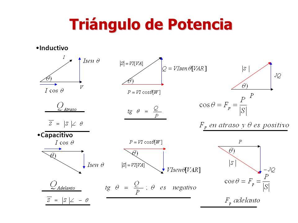 Triángulo de Potencia Inductivo Capacitivo