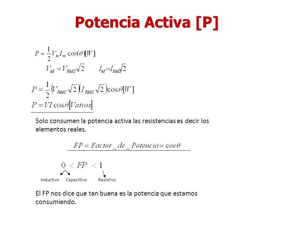 Potencia Activa [P] Solo consumen la potencia activa las resistencias es decir los elementos reales. InductivoCapacitivoResistivo El FP nos dice que t