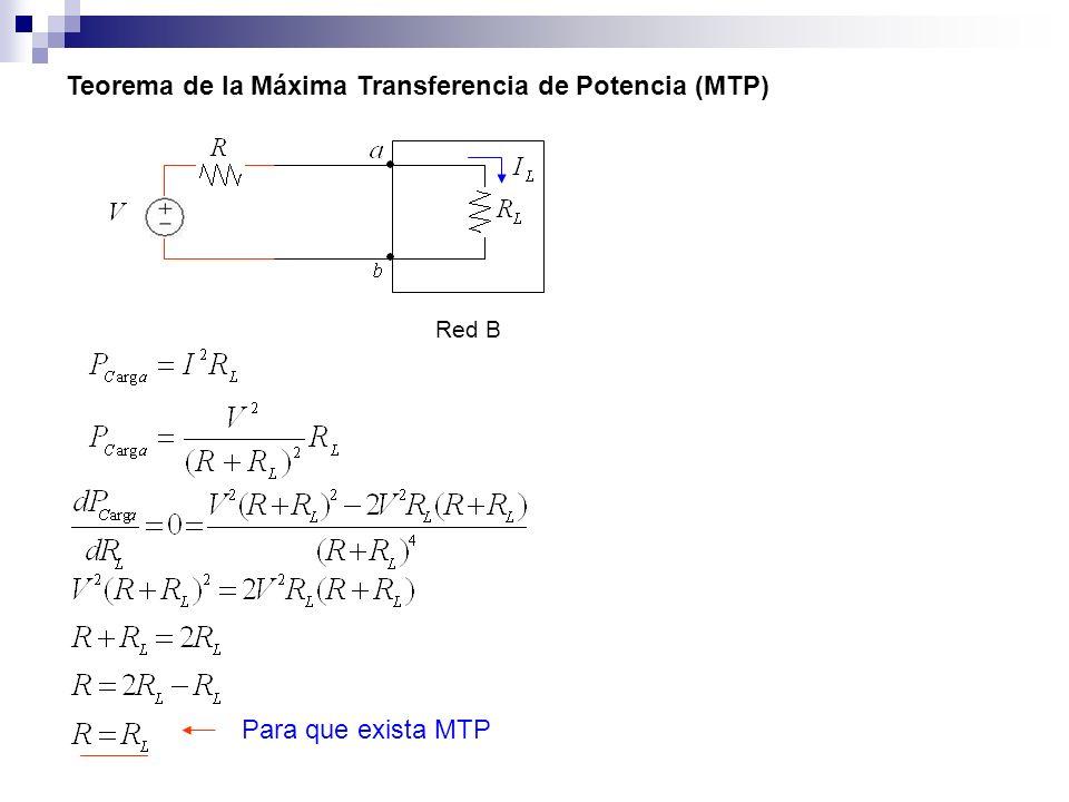 Teorema de la Máxima Transferencia de Potencia (MTP) Red B Para que exista MTP