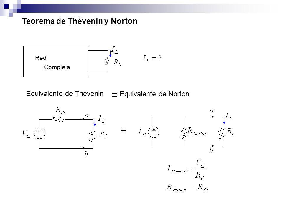 Teorema de Thévenin y Norton Red Compleja Equivalente de Thévenin Equivalente de Norton