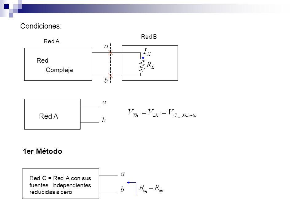Condiciones: Red Compleja Red A Red B Red A 1er Método Red C = Red A con sus fuentes independientes reducidas a cero