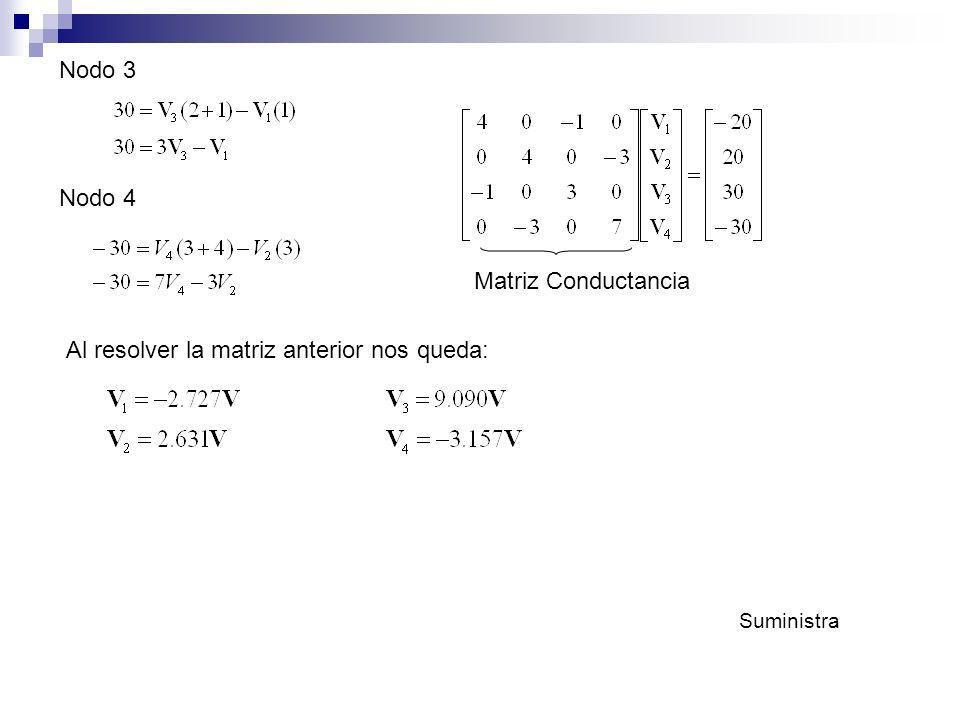 Nodo 3 Nodo 4 Matriz Conductancia Al resolver la matriz anterior nos queda: Suministra