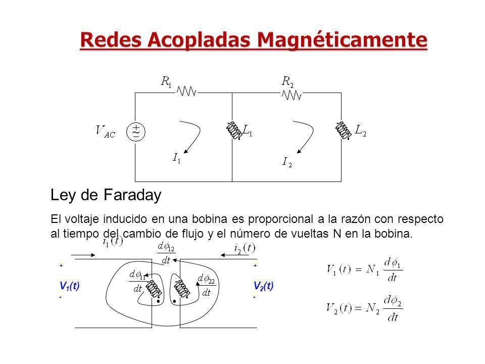 del circuito anterior : Flujo de la bobina 1 producido por la corriente 1 Flujo de la bobina 1 producido por la corriente 2 Auto inductancia L 11 Inductancia Mutua L 12 P es una constante que depende de la trayectoria magnética
