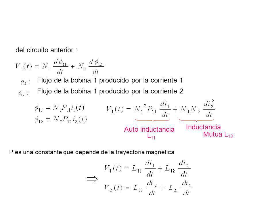 Consideraciones: 1.- El medio a través del cual pasa el flujo magnético es lineal, entonces se puede considerar que: L 12 =L 21 =M.