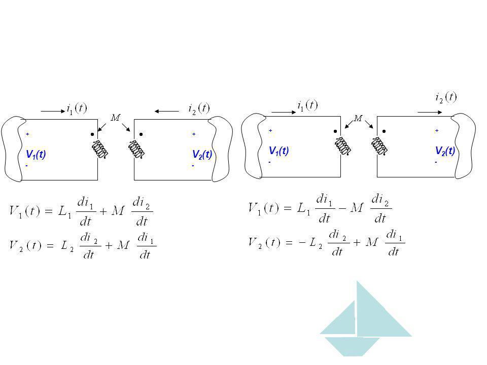 Coeficiente de Acoplamiento Ideal(transformadores) No hay enlace(acoplamiento) Los factores que afectan a la intensidad de acoplamiento magnético entre las bobinas son: 1,- El medio a través del cual se acoplan las bobinas.