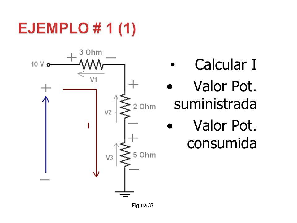 Calcular I Valor Pot. suministrada Valor Pot. consumida Figura 37