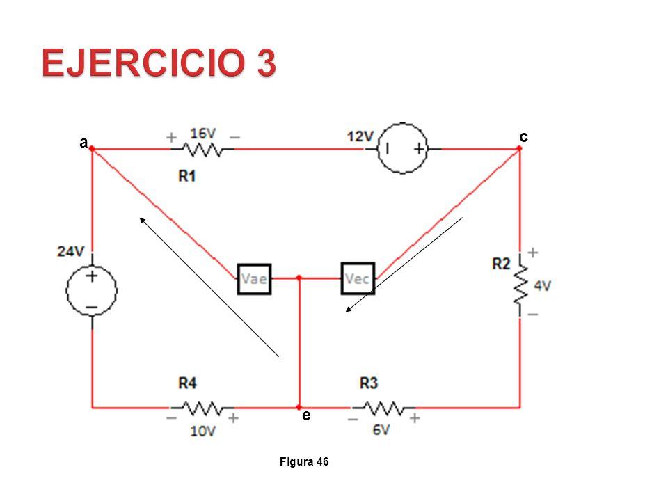 Figura 46 a e c