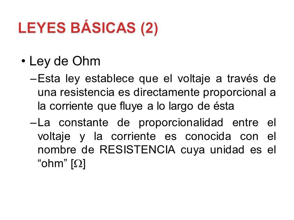 Ley de Ohm –Esta ley establece que el voltaje a través de una resistencia es directamente proporcional a la corriente que fluye a lo largo de ésta –La