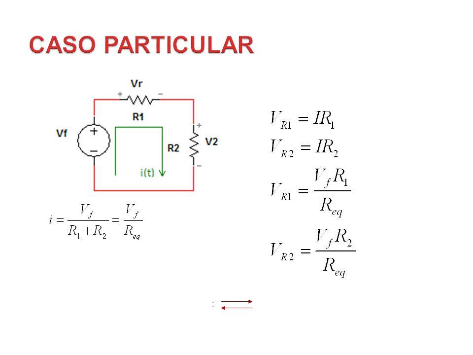 RECORDAR: En elementos pasivos: V I (+) Figura 47