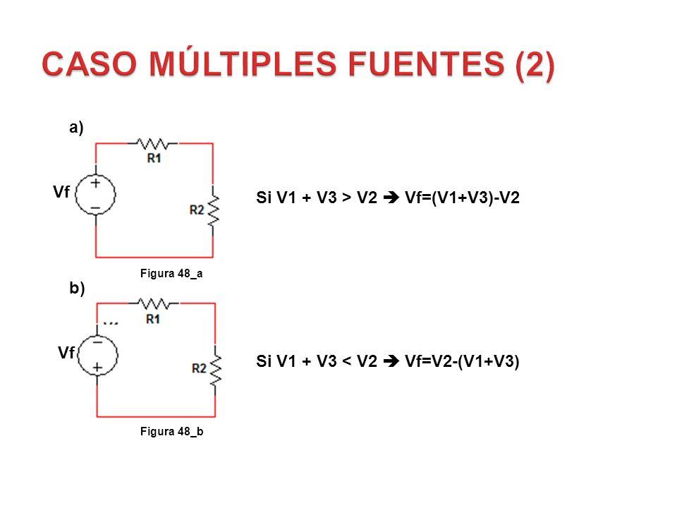 a) b) Si V1 + V3 > V2 Vf=(V1+V3)-V2 Si V1 + V3 < V2 Vf=V2-(V1+V3) Figura 48_a Figura 48_b Vf