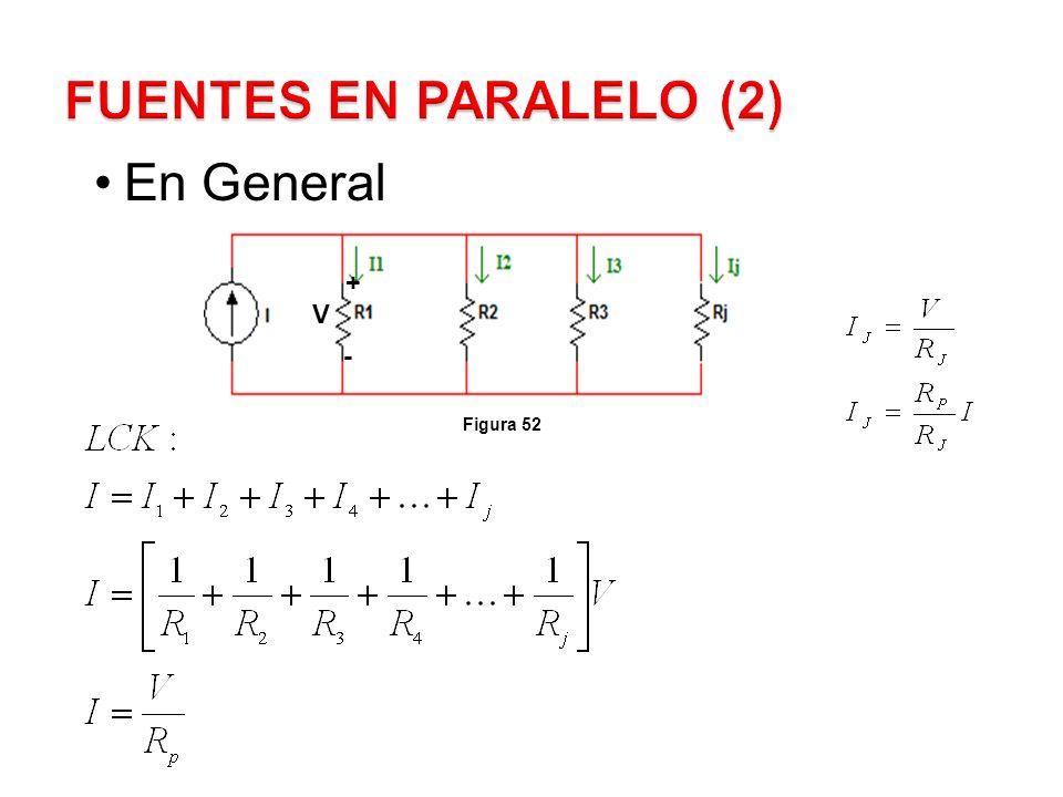 En General Figura 52 + - V