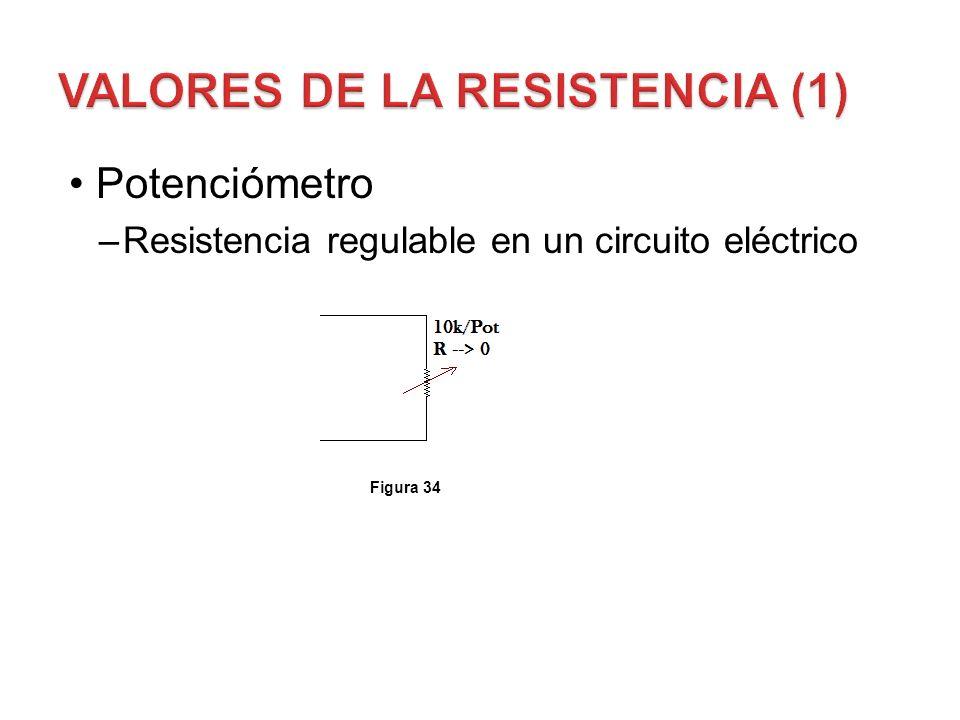 Potenciómetro –Resistencia regulable en un circuito eléctrico Figura 34