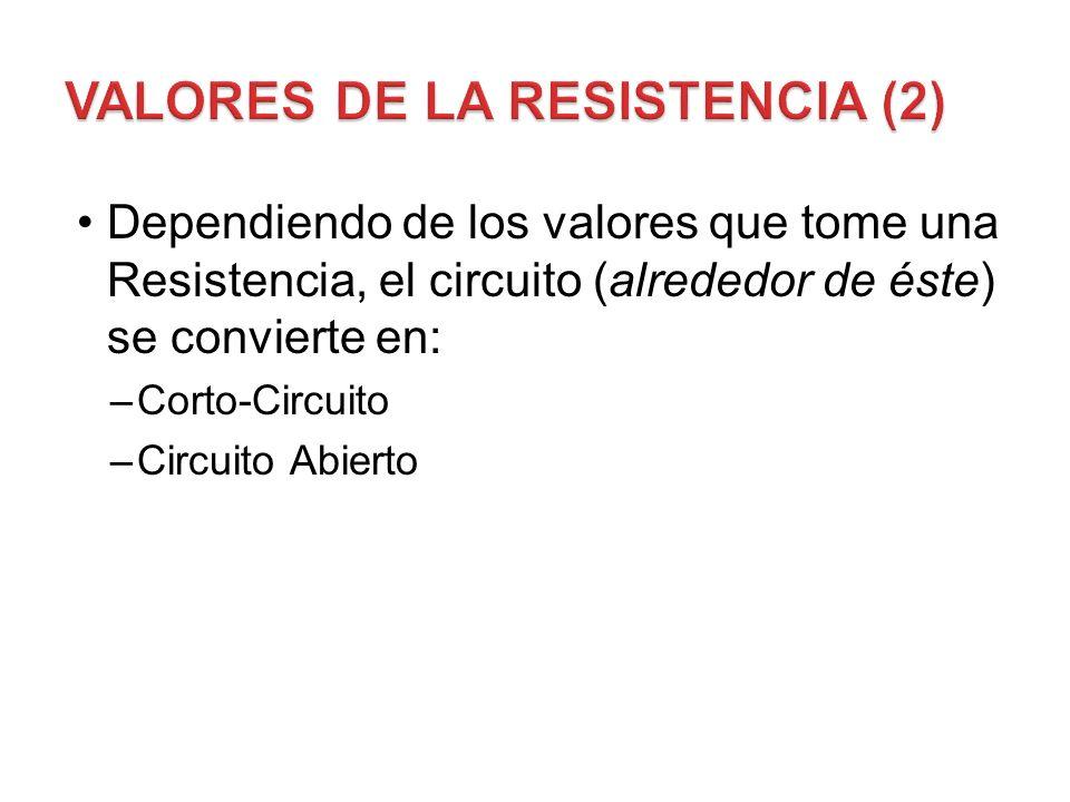 Dependiendo de los valores que tome una Resistencia, el circuito (alrededor de éste) se convierte en: –Corto-Circuito –Circuito Abierto