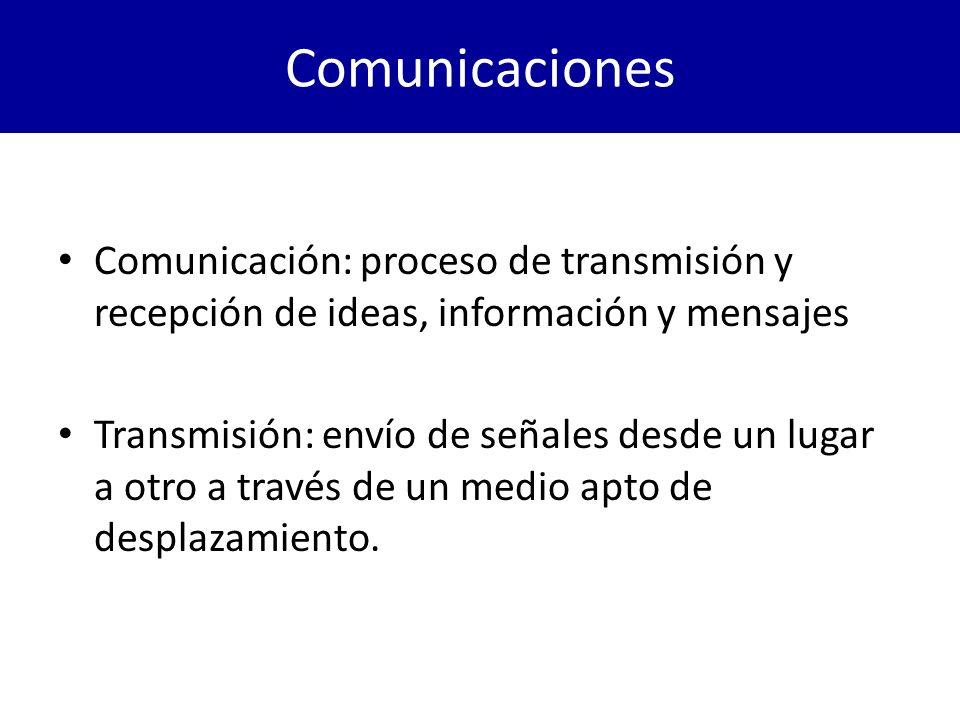 Comunicaciones Comunicación: proceso de transmisión y recepción de ideas, información y mensajes Transmisión: envío de señales desde un lugar a otro a