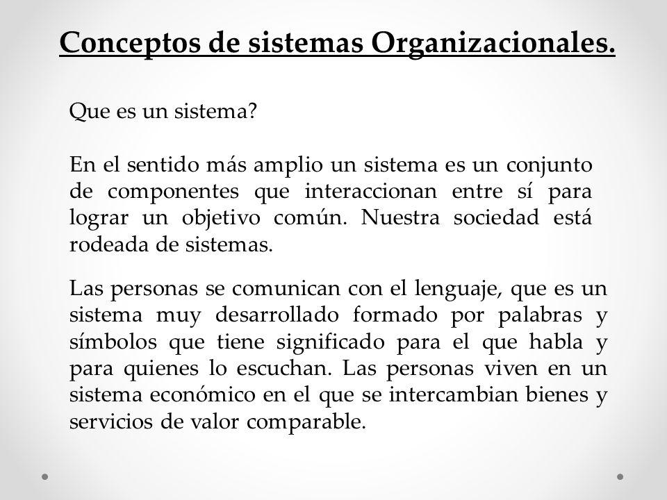 Conceptos de sistemas Organizacionales. Que es un sistema? En el sentido más amplio un sistema es un conjunto de componentes que interaccionan entre s