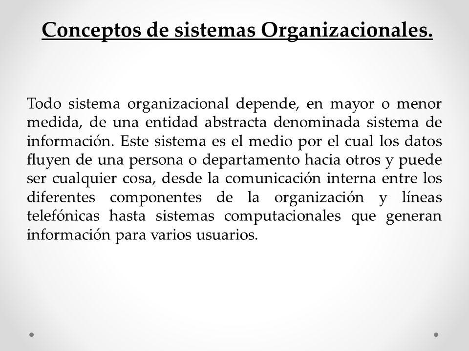 Conceptos de sistemas Organizacionales. Todo sistema organizacional depende, en mayor o menor medida, de una entidad abstracta denominada sistema de i