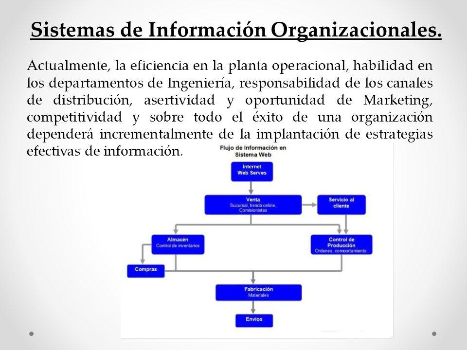 Sistemas de Información Organizacionales. Actualmente, la eficiencia en la planta operacional, habilidad en los departamentos de Ingeniería, responsab