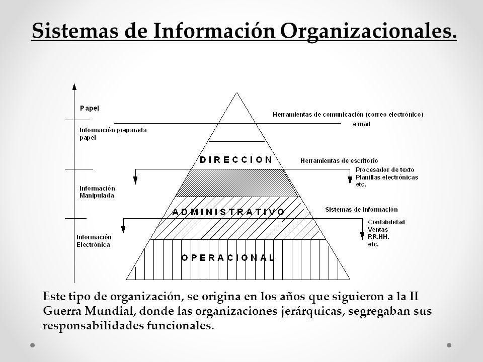Sistemas de Información Organizacionales. Este tipo de organización, se origina en los años que siguieron a la II Guerra Mundial, donde las organizaci