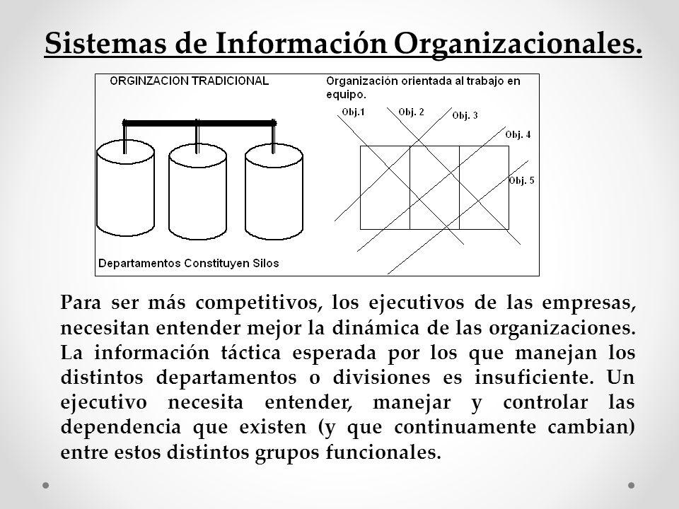 Sistemas de Información Organizacionales. Para ser más competitivos, los ejecutivos de las empresas, necesitan entender mejor la dinámica de las organ