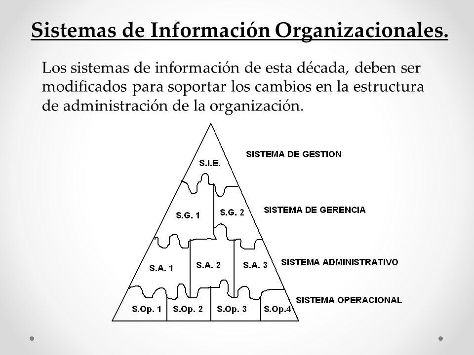 Sistemas de Información Organizacionales. Los sistemas de información de esta década, deben ser modificados para soportar los cambios en la estructura