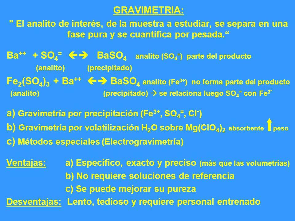 GRAVIMETRIA: