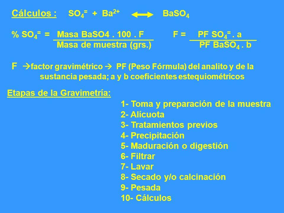 Cálculos : SO 4 = + Ba 2+ BaSO 4 % SO 4 = = Masa BaSO4. 100. F F = PF SO 4 =. a Masa de muestra (grs.) PF BaSO 4. b F factor gravimétrico PF (Peso Fór