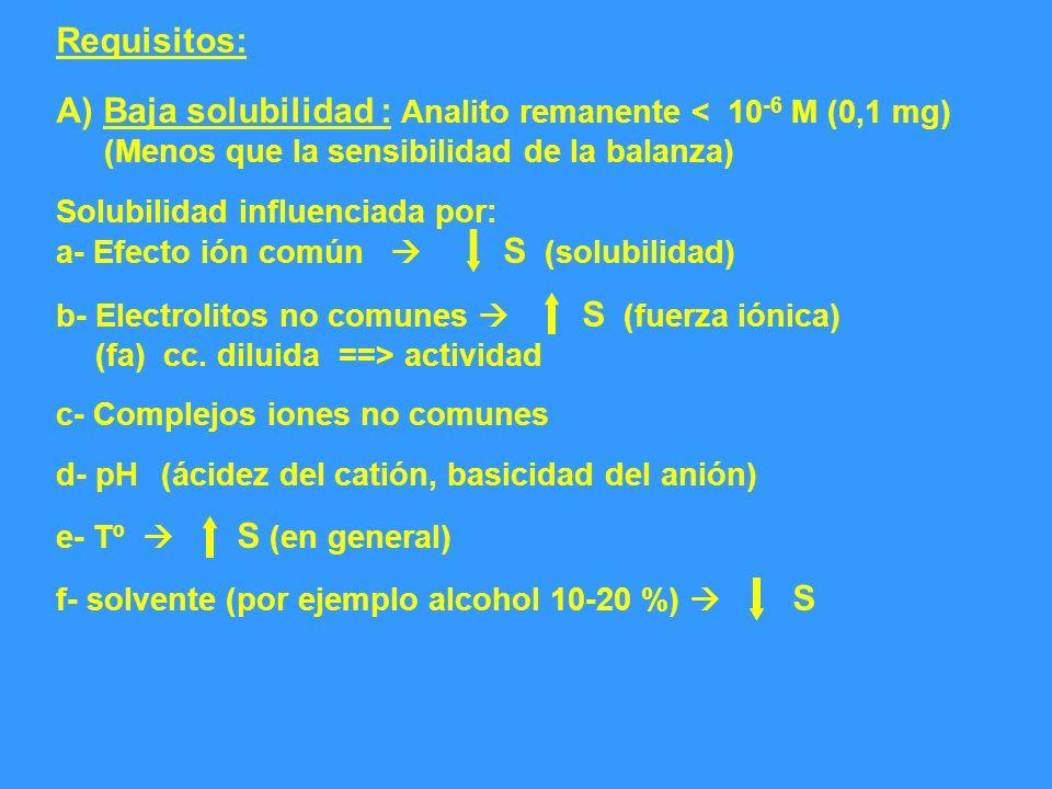 Requisitos: A) Baja solubilidad : Analito remanente < 10 -6 M (0,1 mg) (Menos que la sensibilidad de la balanza) Solubilidad influenciada por: a- Efec